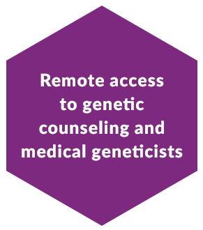 next generation sequencing, NGS, genetic testing Atlanta GA, genetic sequencing test, hereditary cancer test,