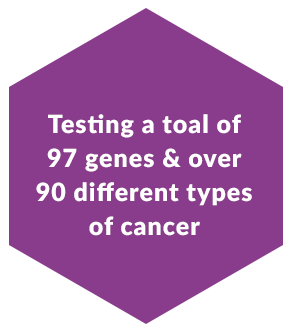 hereditary cancer detection, detailed cancer tests, quick cancer screening, early cancer detection