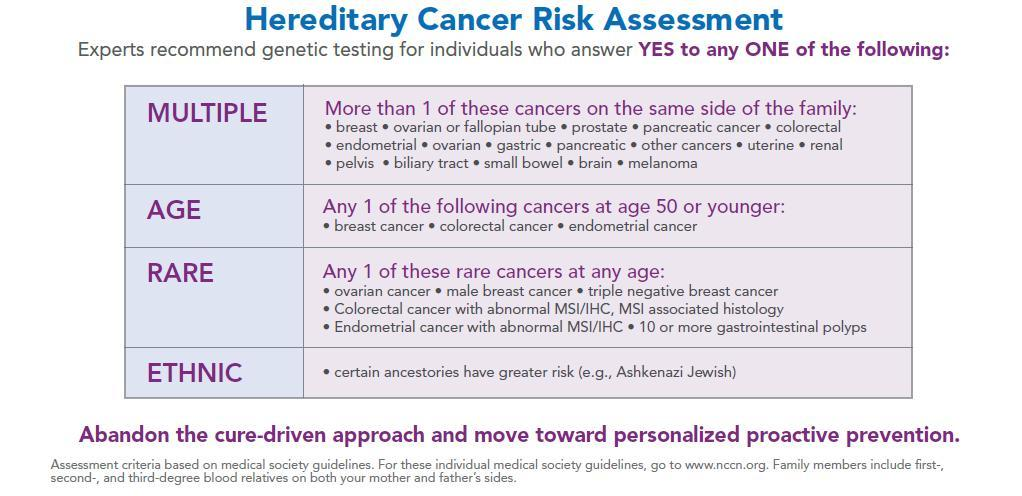 hereditary-cancer-risk-assessment